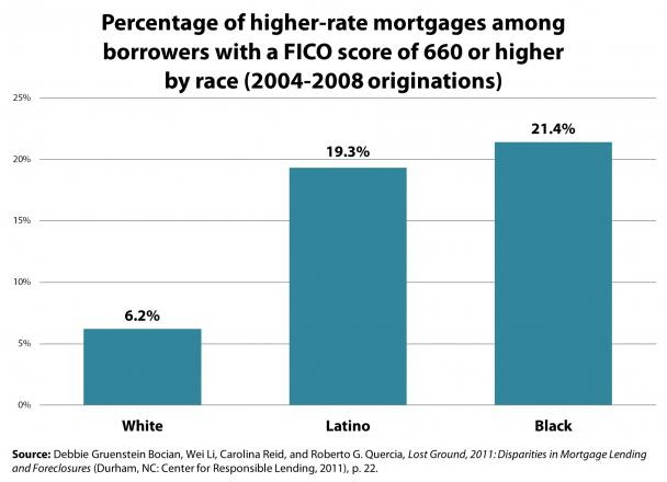 snapshot_higher-rate-mortgages_main.jpg (1)
